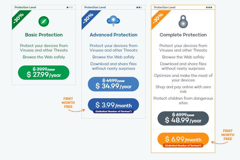 Panda antivirus review options