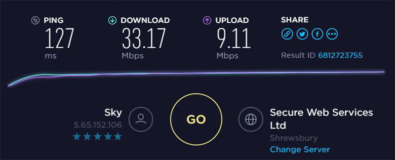 home sky broadband speed test without VPN