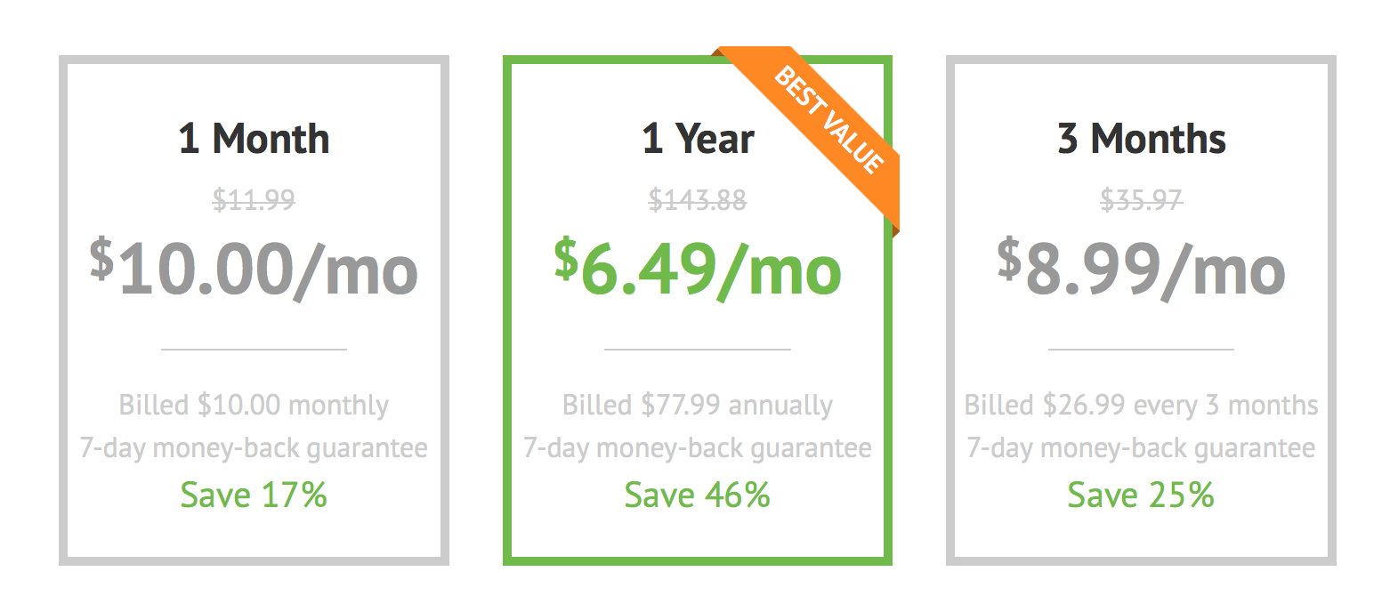 ipvanish pricing and plans