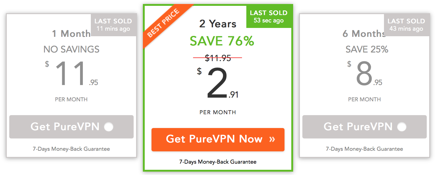 purevpn discount offers
