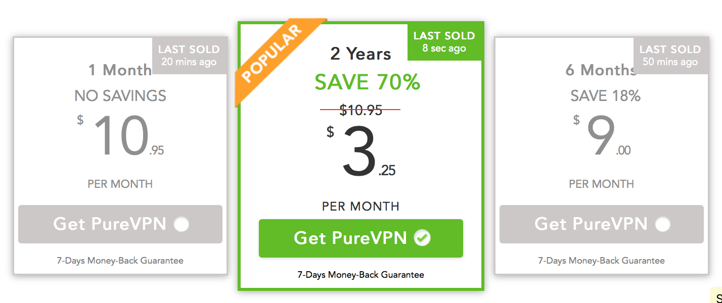 purevpn pricing plans