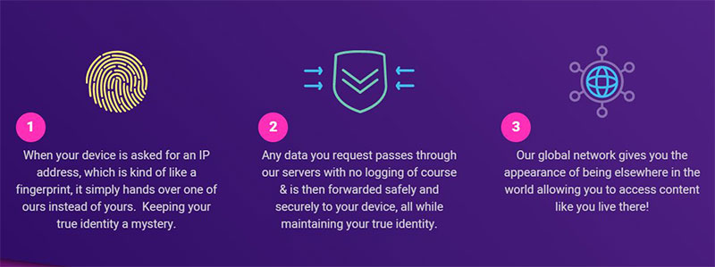 vpnsecure review privacy