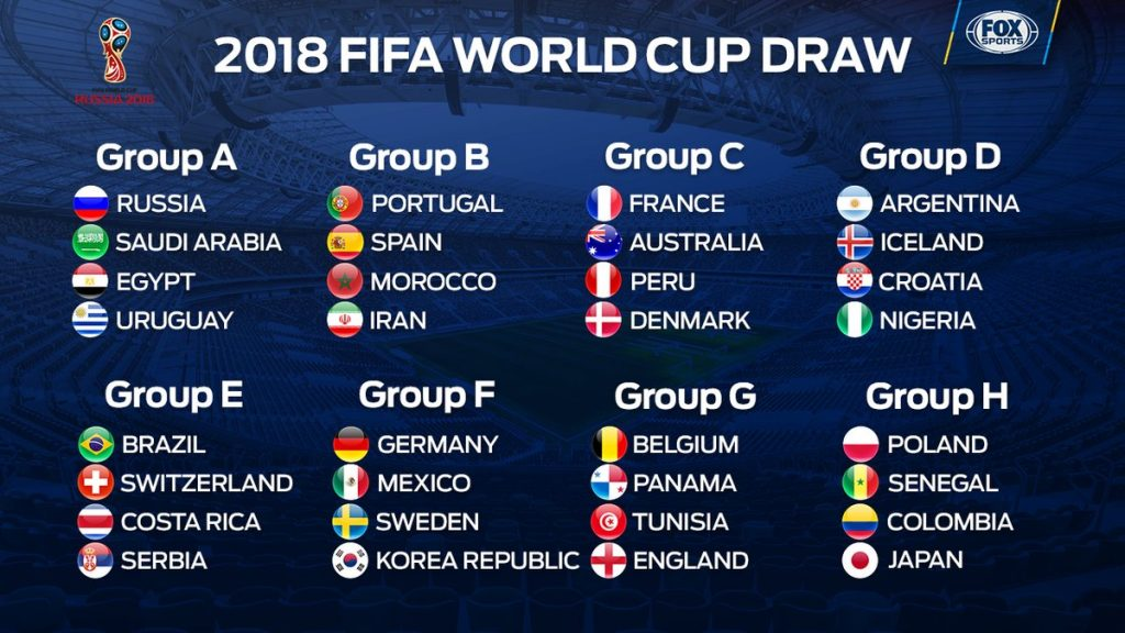 What Teams Play in the FIFA World Cup 2018